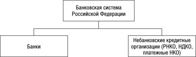 Взять кредит альфа банк онлайн заявка на кредит карту