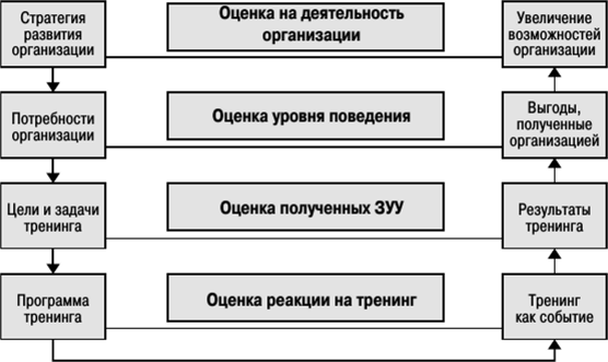 Математическая девушка модель оценки эффективности работы москва работа для девушки с проживанием
