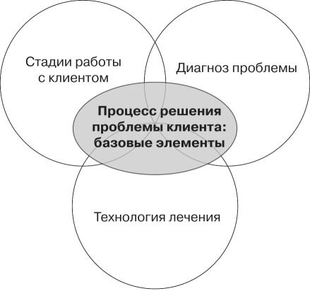 Девушка модель решения проблем в социальной работе lookbook konstantina an