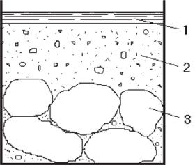 сохраняемость свойств бетонной смеси это
