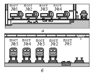 Классификация конвейеров для автомобилей конвейер ппу