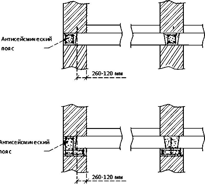 Антисейсмический бетон фибробетон состав применение