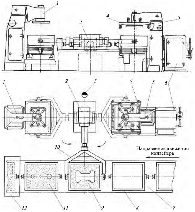 Литейный конвейер для транспортировки литейных опок волгоградский элеватор