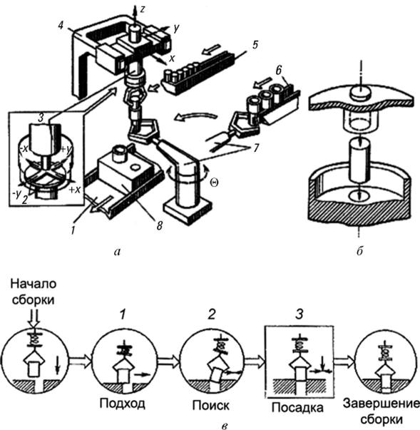 На конвейер поступает 6 деталей транспортер стружки ленточный