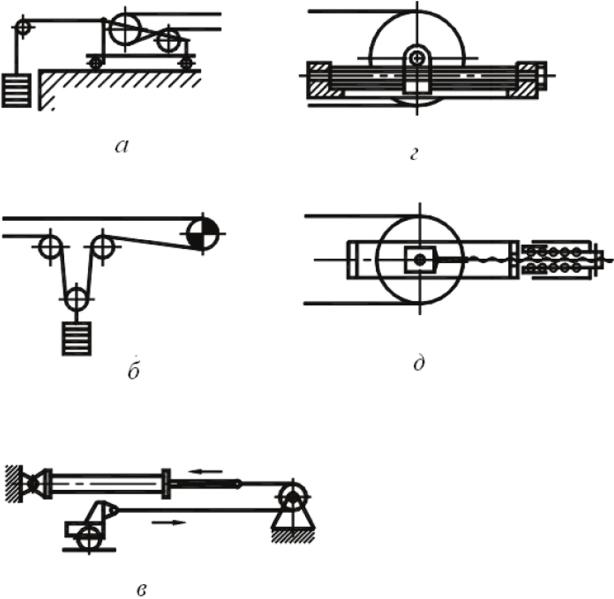 Натяжные устройства ленточных транспортеров как установить ремень генератора на транспортере