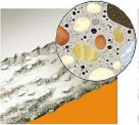 Воздухововлекающие добавки в бетонной смеси растворы цементные м100 характеристики