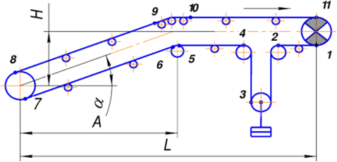 Пример расчета ленточного конвейера приводы ковшового элеватора