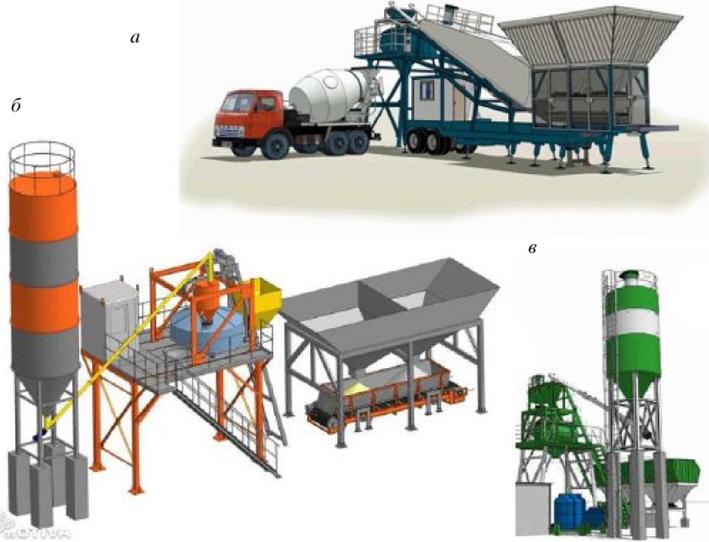 механизация приготовления бетонных смесей