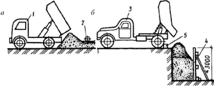 подача и распределение бетонной смеси