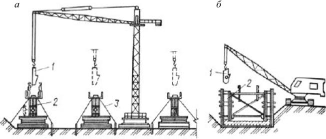 Енир подача бетонной смеси в бадьях ккк бетон сарань