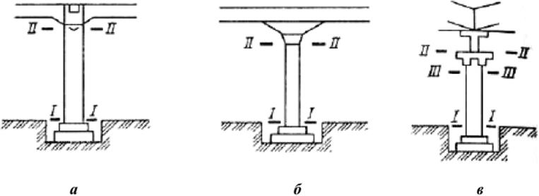Укладка бетонной смеси вибрированием лестница из бетона