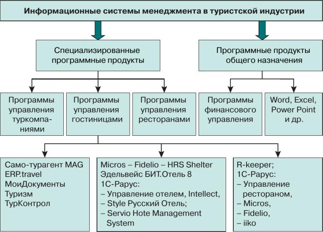 Финансовый анализ задачи с решениями