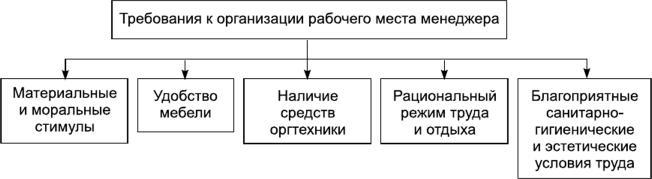 ФЕДЕРАЛЬНОЕ АГЕНСТВО РЕЧНОГО И МОРСКОГО ТРАНСПОРТА.doc