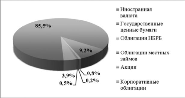 Индикаторы для торговли на бинарных опционах для начинающих