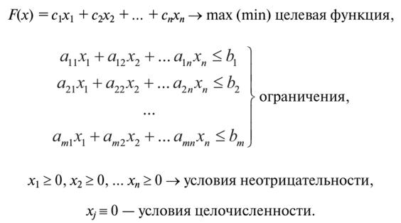 Решение задачи по программированию на переборы решение задач на сухое вещество