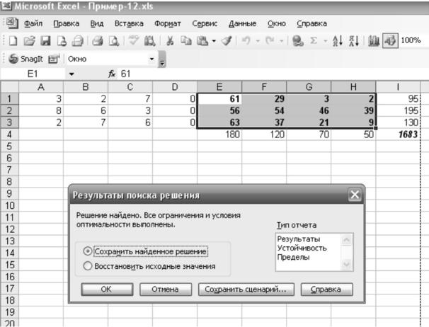 Найти оптимальное решение задачи целочисленного программирования решение задачи завод производитель высокоточных элементов