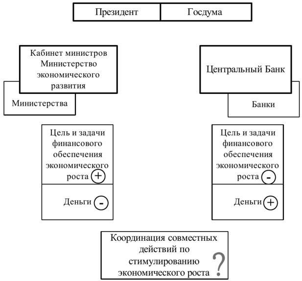 Решение задач на экономический рост решение задач с помощью отрезков 4 класс