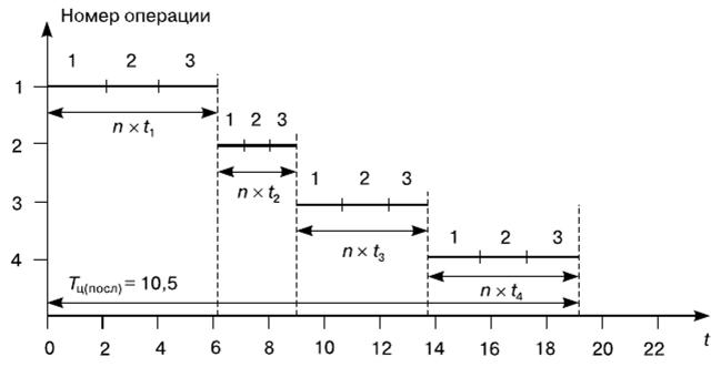 Последовательный вид движения решение задач задачи с решением в1 по математике егэ