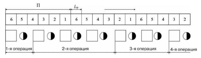 Распределительного конвейера транспортер т5 свечи накала