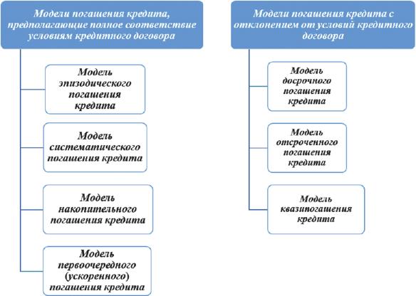 росбанк заявка на кредит онлайн оформить рефинансирование