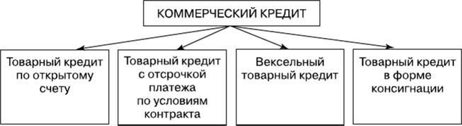 займи ru