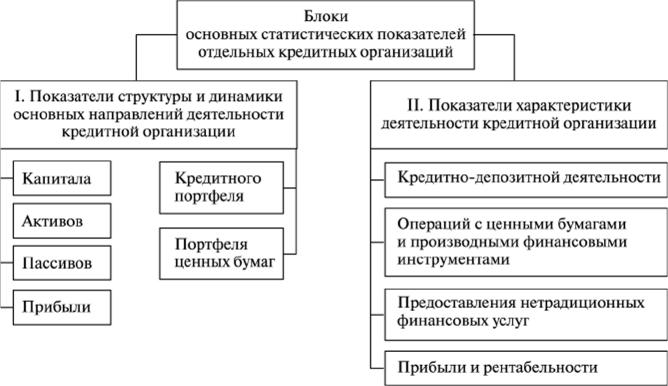 карта банковская мегафон банк раунд