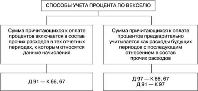 Отделение банк татарстан n8610 пао сбербанк адрес