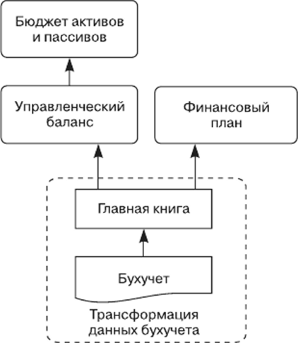 Примеры решения задач по финансовой решение генетических задач на дигибридное скрещивание решение