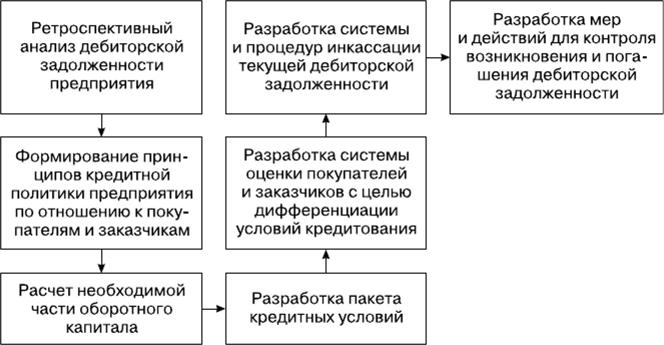 Сетелем банк заявка на кредит наличными