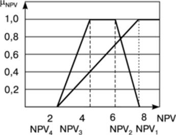 Решение задач потоки платежей задачи на силу архимеда с решением 7
