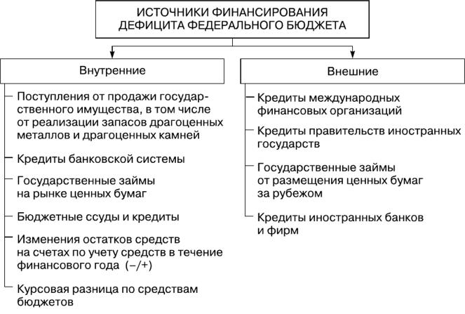 казахстан кредит должники