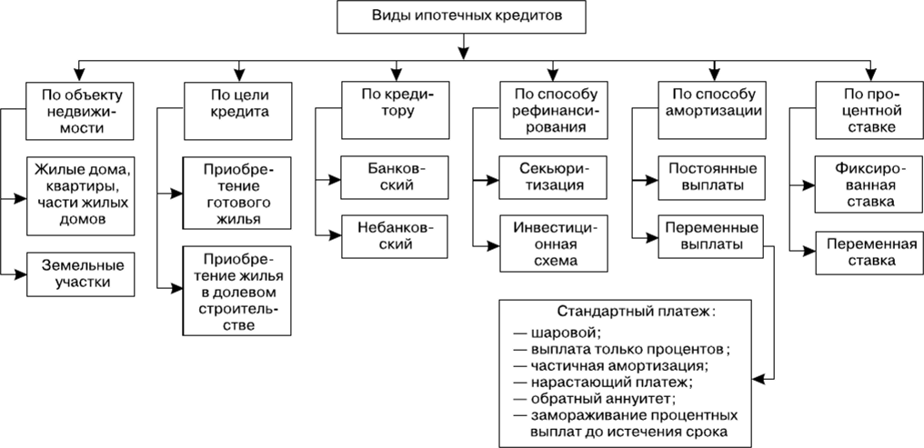 Уральский банк онлайн заявка на кредит наличными оформить