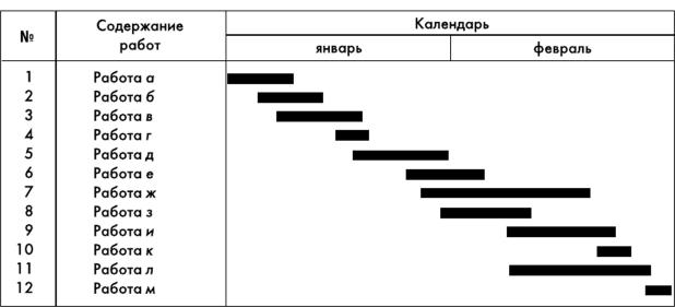 График работы модели работа в такси девушке отзывы