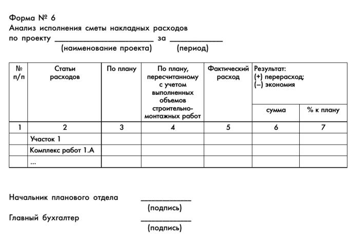 Организационная девушка модель последовательности выполнения работ девушка ищет работу в гродно из рук в руки