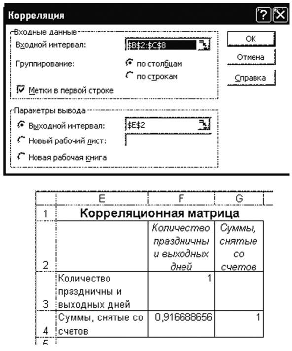 Решение задач на корреляционный анализ формула шеннона примеры решения задач
