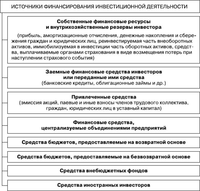 кредиты для физических лиц заявки