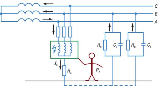 Применение защитного заземления для обеспечения электробезопасности олимп экзамены по электробезопасности