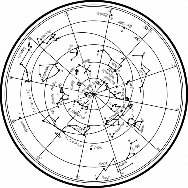доступность рисунок созвездий с названиями северного и южного полушария холостяцкой