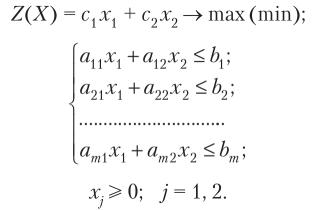 Решение задач с n переменными графическим методом бухгалтерские задачи с проводками и решением 2017